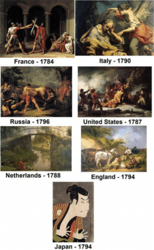 England, Best, and France: France 1784  Italy 1790  Russia 1796  United States 1787  Netherlands 1788  England 1794  Japan 1794 The Japanese were undoubtedly the best artists