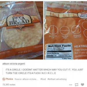 Pita breadomg-humor.tumblr.com: Fred Meyer  PITA  PTTA  BREA  BREAD  5 Plain  Sandwich  Cut  Diagona  Hot Dog  Slice  Nutrition Facts  Serving Size 1 Piece (57g)  Servings Per Container 5  CHOLESTE  HEATING  Fred Meyer  but if you p  guidelines  AT FREE FOOLD  NETWT 10 0z (283)  Amount Por Serving  Calories 130 Calories from Fat 0  %Daily Value*  allison-victoria-argent:  ITS A CIRCLE. I DOESNT MATTER WHICH WAY YOU CUT IT, YOU JUST  TURN TGE CIRCLE ITS A FUCKINCIRCLE  Photos  Source: allison-victoria  #food #brilliant advertising  72,303 notes Pita breadomg-humor.tumblr.com