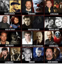 Chucky, Freddy Krueger, and Memes: FREDDY KRUEGER  VOICE OF CHUCKY  THE CREEPER  LEATHER FACE  PENNYWISE  GHOSTFACE KILLER  MAN IN THE MASK [THE STRANGERS)  PINHEAD  LEPRECHAUN  MICHAEL MYERS  CHROMESKULL  JASON VOORHEES