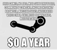 Community, Internet, and Steam: FREEGAMES, NOADS, MOD SUPPORT/TOOLS  COMMUNITY CONTENT,INGAME INTERNET  BROWSER, MASSIVE SALES,INTEGRATED  VOICE CHAT, UNLIMITED DOWNLOADS,  MULTİTASKING  SOA YEAR Good Guy steam https://t.co/ZQ6pPVpNrB