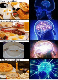 Best breakfast kek. ~Μιχαηλ: French breakfast  American breakfast  Slavic breakfast  Orthodox breakfast  SPyD Best breakfast kek. ~Μιχαηλ