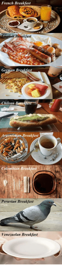 Breakfasts from some countries: French Breakfast  ng  lish Breakfast  German Br  st  Chilean Breakfast  Argentinian Breakfast  Colombian Breakfast  Peruvian Breakfast  Venezuelan Breakfast Breakfasts from some countries