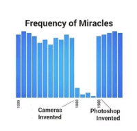 Photoshop, True, and Sad: Frequency of Miracles  Cameras  Invented  Photoshop  Invented Sad but true
