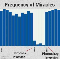 Memes, Photoshop, and Camera: Frequency of Miracles  T Photoshop  Cameras  Steve Maler  Invented  Invented  Apikores accurate