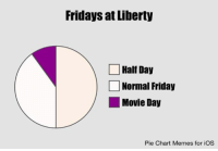 friday movie: Fridays at Liberty  Half Day  Normal Friday  Movie Day  Pie Chart Memes for iOS