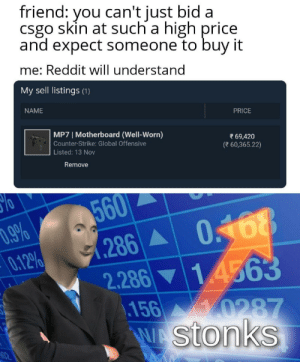 Big brain time: friend: you can't just bid a  csgo skin at such a high price  and expect someone to buy it  me: Reddit will understand  My sell listings (1)  NAME  PRICE  MP7  Motherboard (Well-Worn)  * 69,420  (7 60,365.22)  Counter-Strike: Global Offensive  Listed: 13 Nov  Remove  560  286 A  2.286 14563  156 0287  Wstonks  0.9%  0.168  0.12%  02 Big brain time