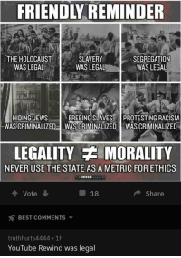 Memes, Racism, and youtube.com: FRIENDLY REMINDER  THE HOLOCAUST  WAS LEGAL  SLAVERY  WAS LEGAL  SEGREGATION  WAS LEGAL  HIDING JEWSFREEING SLAVES PROTESTING RACISM  WAS CRIMINALIZED-WAS CRIMINALIZED WAS CRIMINALIZED  LEGALITY MORALITY  NEVER USE THE STATE AS A METRIC FOR ETHICS  THEMINDUNLEASHED  Vote  Share  BEST COMMENTS ▼  truthhurts4444 1h  YouTube Rewind was legal Friendly reminder via /r/memes https://ift.tt/2SGbEjv
