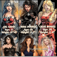 """Memes, Wonder Woman, and Young Justice: FRIENDS HAVE  ERAORE THEY  DIE?  GALAGADOT  LNINA DOBREY CHLOE MORETZ  Age: 20  es  Height: 5 4 FAN CASTING the """"Wonder-Sisters"""" *** @ninadobrev for DONNA TROY & @chloegmoretz for WONDERGIRL *** Joining the TITANS and the YOUNG JUSTICE teams within DCEU with @gal_gadot as WONDER WOMAN"""