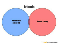 Friends, Target, and Tumblr: Friends  People who  annoy me  People l annoy  . 1 1 1 1 GraphJam .com tastefullyoffensive:  [via]