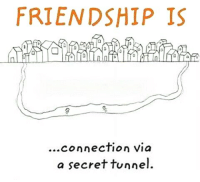 Memes, Connected, and Friendship: FRIENDSHIP IS  ...connection via  a secret tunnel.
