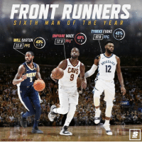 "Basketball, Cavs, and Dwyane Wade: FRONT RUNNERS  THE YEAR  TYREKE EVANS (43%  17.8 | PPG F G  SXTH M AN  DWYANE WADE (48%  12.9 | PPG"" F G  WIL L BARTON(  43%  CAVS  12  SINCE COMING OFF THE BENCH Full breakdown of NBA Sixth Man Rankings so far 👀 [Link in bio] Sponsored via @theScore"
