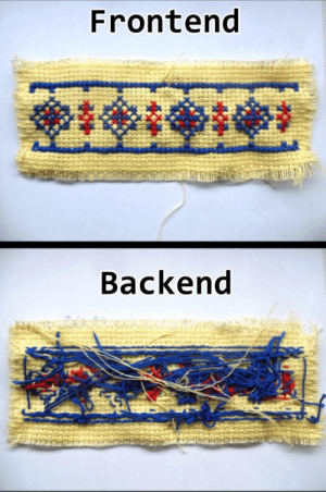 The magic that is CSS: Frontend  Backend The magic that is CSS