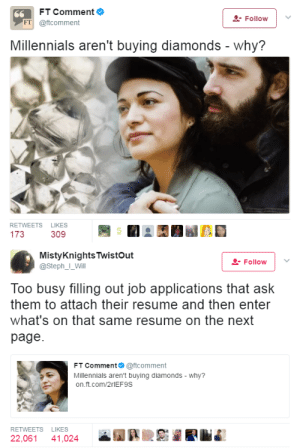 """Tumblr, Millennials, and Blog: FT Comment  Follow ! '  FT @ftcomment  Millennials aren't buying diamonds - why?  RETWEETS LIKES  173  309   MistyKnightsTwistOut  @StephI Will  Follow 1 .  Too busy filling out job applications that ask  them to attach their resume and then enter  what's on that same resume on the next  page  FT Comment @ftcomment  Millennials aren't buying diamonds-why?  on.ft.com/2rlEF9S  RETWEETS LIKES  22,061 41,024 ayooodevo:  then being denied said job for """"lack of experience"""""""