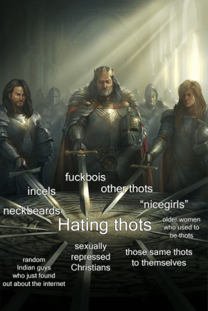 "Internet, Reddit, and Thot: fuckbois  other thots  incels  ""nicegirls""  neckbeards  Hating thots  older women  who used to  be thots  sexually  repressed  Christians  those same thots  random  to themselves  Indian guys  who just found  out about the internet ye olde thot patrol"