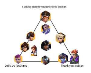Fucking, Lesbians, and Saw: Fucking superb you funky little lesbian  Let's go lesbians  hank you lesbian walhallaawaits:  based on this post here I saw this and felt it in my soul please be gentle