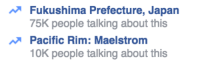 Marketing in 2016: Fukushima Prefecture, Japan  75K people talking about this  a Pacific Rim: Maelstrom  10K people talking about this Marketing in 2016