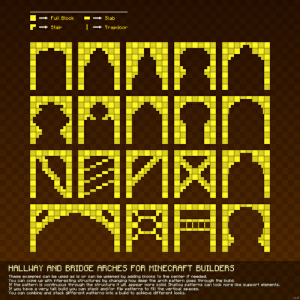 Leonardo Da Vinci, Minecraft, and Nore: Full Block _  Slab  Stair  HALLHA丫AND BRIDGE ARCHES FOR MINECRAFT BUILDERS  These examples can be used as is or can be widened by adding blocks to the center if needed.  You can cone up uith interesting struotures by changing how deep the arch pattern goes through the build.  If the pattern is continuous through the struoture it vill appear nore solid. Shallow patterns oan look nore like support elenents  If you have a very tall build you can stack and/or flüp patterns to fill the vertical spaces.  You can conbine and stack different patterns into a build to achieve different looks Sketches of Architectural Techniques by Leonardo Da Vinci (1480)