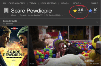 Scare, Videos, and youtube.com: FULL CAST AND CREW   TRIVIA   USER REVIEWS   IMDbPro   MORE  SHARE  Scare Pewdiepie  3.610  1,882  You  18min  Comedy, Horror, Reality-TV  TV Series (2016-)  Episode Guide  11 episodes  You Tube Red  WITH BROS LIKE JAcx,  WHO NEEDS ENEMIES  SCARE  PEWDIEPIE  MULT PLAYE  YouTube Red  4 VIDEOS 64 IMAGES  MARCH  0:31 Trailer