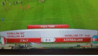 Memes, Work, and Time: FULL TIME  CHIELLINI 82  CHIELLINI 44  CHIELLINI 77' (og)  AZERBAIJAN  ITALY  2-1) When you're in a group project and have to do all the work.. https://t.co/heSfpLofHx