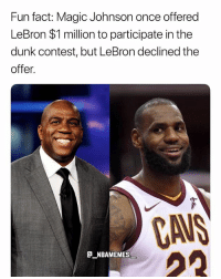 Dunk, Magic Johnson, and Memes: Fun fact: Magic Johnson once offered  LeBron $1 million to participate in the  dunk contest, but LeBron declined the  offer.  CAUS  G NBAMEMES Magic Johnson didn't get fined for tampering though 💀😂 - Follow @_nbamemes._