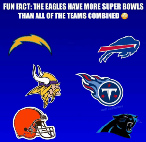 This goes to show you how dominant the Eagles have been over the years. 💪💪💪: FUN FACT: THE EAGLES HAVE MORE SUPER BOWLS  THAN ALL OF THE TEAMS COMBINED  T  ENFLHateMemes This goes to show you how dominant the Eagles have been over the years. 💪💪💪