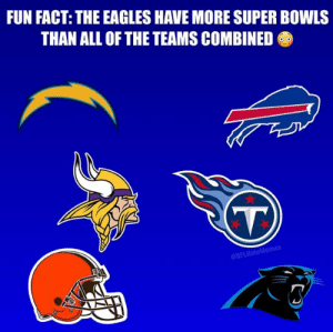 💀: FUN FACT: THE EAGLES HAVE MORE SUPER BOWLS  THAN ALL OF THE TEAMS COMBINED  T  NFLHateMemes 💀