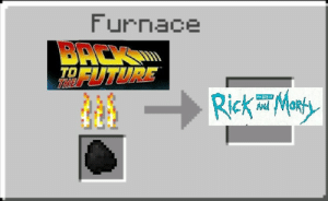 Back, Idea, and You: Furnace  BACK  TFUTURE  THE  Rick a Maty  MOR  the ARtf I'm not saying it's better, but you get the idea