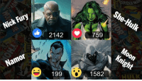 Memes, 🤖, and Fury: Fury  Nick Namor  2142  199  SPIDER  She-Hulk  759  Knight  1582 Which Marvel character needs their own solo movie the most?