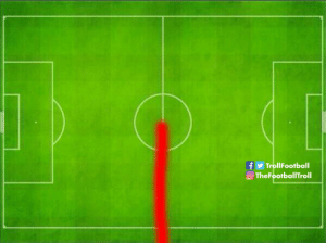 Sergio Agüero's heat map against Wolves tonight https://t.co/fkA78xpW8z: fy TrollFootball  O TheFootballTroll Sergio Agüero's heat map against Wolves tonight https://t.co/fkA78xpW8z