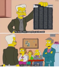 Wholesome Skinner.: FYS  This student filled in everything but the ovals  In art school he'd be a genius! Wholesome Skinner.