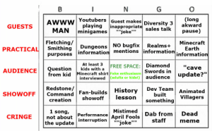 """Minecon Live 2019 Bingo. Use at your own risk.: G  B  (long  akward  AWWWYoutubers Guest makes Diversity 3  playing inappropriate sales talk  """"joke""""  GUESTS  MAN  minigames  pause)  Fletching/  Smithing  purposes information mentions informationinformation  Minecraft  Earth  Realms+  Dungeons NO bugfix  PRACTICAL  At least 3  kids with a  FREE SPACE:  Diamond  """"cave  Question  from kid  AUDIENCE  Minecraft shirt Fake enthusiasm Swords in  interviewed  update?""""  (adults or kids!) audience  Redstone/  Command Fan-builds  creation  Dev Team  built  History  lesson  Animated  SHOWOFF  showoff  something Villagers  Mistimed  1 song,  not about Performance April Fools Dab from  staff  Dead  CRINGE  meme  joke""""""""  the update interruption Minecon Live 2019 Bingo. Use at your own risk."""