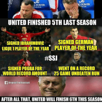 Memes, Run, and Game: G POWER  TADIUM  UNITED FINISHED 5THLASTSEASON  SIGNED GERMAN  SIGNED IBRAHIMOVIC  LIGUE1 PLAYER OF THE YEAR PLAYEROFTHEYEAR  #SSI  WENT ON A RECORD  SIGNED POGBA FOR  WORLDRECORD AMOUNT R25 GAME UNBEATEN RUN  OriginalTrollFootball  AFTER ALL THAT, UNITED WILL FINISH 6TH THIS SEASON Tag ManUtd Fans 😂 🔺Credit ➡️ AZR
