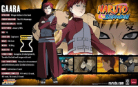 Gaara 😍 They are so small though😭😭 Smaller than me😭😂😂😂 Q: are you taller than them?: GAARA  AFFILIATION: Village Hidden in the Sand  CORRENTINNARANE The Fifth Kazekage  IREGISTEREONNURA: 56-001  DATE OF BIRTE: January 19th  AGE: 16  ZOOLAC SIGN: Capricorn  BEGHI: 166.1 cm  WEIGHT: 509 kg  FATORITE FOODS. Sunagimo, Broiled gizzards,  Tanshio, Broiled beef tongue with salt  LEASTFAVORITE FOODS: Yokan, Bar of sweetened  and jellied bean paste, Candied chestnuts  HOBBY: Cultivation of cacti  ASSIGNMENTS COMPLETE OD-rank,9c-rank,  8B-rank, 14 A-rank, 3 S-rank  SHONEN JUMP  naruto com Gaara 😍 They are so small though😭😭 Smaller than me😭😂😂😂 Q: are you taller than them?