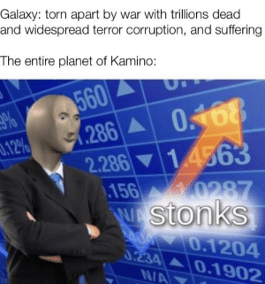 Money, Corruption, and Suffering: Galaxy: torn apart by war with trillions dead  and widespread terror corruption, and suffering  The entire planet of Kamino:  560  (286 0.168  9%  .12%  1.4563  2.286  .156  Y0287  WAstonks  0.1204  0.234 0.1902  N/A MONEY