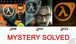 Game, Mystery, and Gam: GAM E OF THE YEAREDITION  LFEİ2  GAME OF  1998  2004  3XXX  MYSTERY SOLVED-r  新闻中心 Just 981 more years to go!