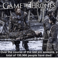 Leon Andrew Razon Compilations compiled all of the deaths from all the current existing episodes and reached this shocking amount. Hardhome had a huge toll on the number as did Battle of Blackwater Bay and other large battles. • • Which would you rank as the deadliest episode? - - gameofthrones got hbo jonsnow kitharington emiliaclarke khaleesi facts tv gameofthronesfamily gameofthronesseason7: GAME HROMES  @GAMEOFTHRONESFAGTS  INSTAGRAM  Over the course of the last six seasons, a  total of 150,966 people have died. Leon Andrew Razon Compilations compiled all of the deaths from all the current existing episodes and reached this shocking amount. Hardhome had a huge toll on the number as did Battle of Blackwater Bay and other large battles. • • Which would you rank as the deadliest episode? - - gameofthrones got hbo jonsnow kitharington emiliaclarke khaleesi facts tv gameofthronesfamily gameofthronesseason7