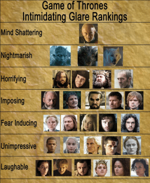game-of-thrones-fans:  The imposing glare rankings.: Game of Thrones  Intimidating Glare Rankings  Mind  Shattering  Nightmarish  Horrifying  Imposing  Fear  Inducing )  Unimpressive  Laughable game-of-thrones-fans:  The imposing glare rankings.