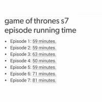 Game of Thrones, Memes, and Game: game of thrones s7  episode running time  Episode 1: 59 minutes.  Episode 2: 59 minutes.  Episode 3: 63 minutes.  Episode 4: 50 minutes.  Episode 5: 59 minutes.  Episode 6: 71 minutes.  Episode 7: 81 minutes. shwinsdhduwowoxjchdiwidhxnsme from @hi.im.jesse