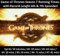 https://t.co/3qbB2Khg7p: Game of Thrones Season 7 Running Times,  with Record-Length 6th & 7th Episodes!  GAME THRONES  Epi #1: 59 minutes #2: 59 mins #3: 63 mins  #4: 50 mins #5: 59 mins #6: 71 mins /#7: 81 mins https://t.co/3qbB2Khg7p