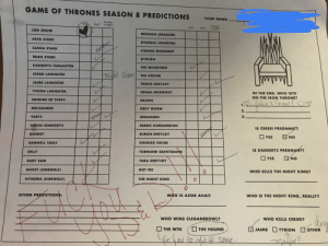Alive, Fantasy Football, and Football: GAME OF THRONES SEASON 8 PREDICTIONS  YOUR NAME:  becomes  a wight?  alive  dead  becomes  a wight?  alive  dead  JON SNOW  DROGON (DRAGON)  ARYA STARK  RHAEGAL (DRAGON)  SANSA STARK  cefex  LYANNA MORMONT  BRAN STARK  QYBURN  DAENERYS TARGARYEN  THE MOUNTAIN  night Queen  CERSEI LANNISTER  THE HOUND  JAIME LANNISTER  THEON GREYJOY  TYRION LANNISTER  JORAH MORMONT  IN THE END, WHO SITS  ON THE IRON THRONE?  BRIENNE OF TARTH  BRONN  1nhnSna!  MELISANDRE  GREY WORM  2.  VARYS  3.  MISSANDEI  LAM  DAVOS SEAWORTH  BERRIC DONDARRION  IS CERSEI PREGNANT?  GENDRY  EURON GREYJOY  VNO  YES  SAMWELL TARLY  PODRICK PAYNE  IS DAENERYS PREGNANT?  TORMUND GIANTSBANE  GILLY  NO  YES  BABY SAM  YARA GREYJOY  GHOST (DIREWOLF)  HOT PIE  WHO KILLS THE NIGHT KING?  NYMERIA (DIREWOLF)  THE NIGHT KING  OTHER PREDICTIONS:  WHO IS AZOR AHAI?  WHO IS THE NIGHT KING, REALLY?  WHO WINS CLEGANEBOWL?  WHO KILLS CERSEI?  TYRION  THE HOUND  V JAIME  THE MTN  OTHER  e barto ahie @  Some Might as well have played fantasy football. For in the end, this mattered not.