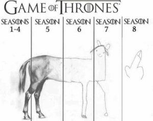 Best Game of Thrones Memes That Are Hilarious (48 Pics)-16: GAME OFHRONES  SEASONS SEASON SEASON SEASON SEASON  1-4  6  7  LO Best Game of Thrones Memes That Are Hilarious (48 Pics)-16