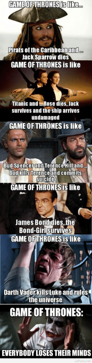 Funny Game Thrones comparison: GAMEOFTHRONES  is like...  Pirats of the Caribbean and  Jack Sparrow dies  GAME OF THRONES is like  Titanic and Rose dies, Jack  survives and the ship arrives  undamaged  GAME OF THRONES is like  Bud Spencer and Terence Hilliand  Bud kills Terence and commits  suičidè  GAME OFTHRONES is like  James Bond dies,the  Bond-Girisurvives  GAME OF THRONES is like  0  Darth Vaderkills Luke and rules  the universe  GAME OF THRONES:  EVERYBODY LOSES THEIR MINDS  LeFunny.net Funny Game Thrones comparison