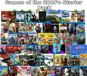 Games of the 2010s Starter Pack (Fixed so you can stop whining): Games of the 2010's Starter  Pack  MINECRAFT  Fallant PORTAL 2 DARK SOUILS  FARCRY  SKYIN  Xenoblide  THE LINE  OEAD  REDEMCTON  era  w  TOSHOCK THE  SLAST  OF US  UNDERTALE  HorizoN  puei  therse  auto  DOOM  LUNHARTE  CHER  Pr4  FORTNITE  SONIC CUPHEAD O  N Au n  De DAW  DIVE  CELESTE as WAP  ELDA  ODYS  DEAD CELLS  SPIDER-MAN  Aar4  Untitled  Goose Game  ESIDENT VIL  Wii  00  GEARS  Wi  SUPER  Wi  P4  Wi  SUPER  MARIO  MAKER  SONICEPICMICKEY  COLORS  GODDWAR  HALD  REAC  CALL DUTY  KriACK  LACK EP  ZLDA  Arra  hers  KNSK  dod  The Lnt Guania  TEDI  MAXPAYNE  CARDIRE Games of the 2010s Starter Pack (Fixed so you can stop whining)