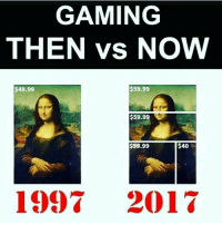 """<p>Games have changed over the years via /r/memes <a href=""""http://ift.tt/2qD6oTa"""">http://ift.tt/2qD6oTa</a></p>: GAMING  THEN vs NOW  $49.99  $59.99  $59.99  $59.99  $40  1997 2017 <p>Games have changed over the years via /r/memes <a href=""""http://ift.tt/2qD6oTa"""">http://ift.tt/2qD6oTa</a></p>"""
