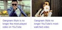"Gif, Target, and Tumblr: Gangnam Style is no  longer the most-played  video on YouTube  Gangnam Style no  longer YouTube's most-  watched video <p><a href=""http://straight76ed.tumblr.com/post/175954434742/riderumbra-zsnes-avvocarlo-dont-cry"" class=""tumblr_blog"" target=""_blank"">straight76ed</a>:</p><blockquote> <p><a href=""http://riderumbra.tumblr.com/post/175925800128/zsnes-avvocarlo-dont-cry-because-its-over"" class=""tumblr_blog"" target=""_blank"">riderumbra</a>:</p> <blockquote> <p><a href=""http://zsnes.tumblr.com/post/163081056556/avvocarlo-dont-cry-because-its-over-smile"" class=""tumblr_blog"" target=""_blank"">zsnes</a>:</p> <blockquote> <p><a href=""http://avvocarlo.tumblr.com/post/162861251040"" class=""tumblr_blog"" target=""_blank"">avvocarlo</a>:</p> <blockquote><figure class=""tmblr-full"" data-orig-height=""231"" data-orig-width=""500""><img src=""https://78.media.tumblr.com/ea29ec9dd41afa700456be70666c254f/tumblr_inline_osxdt3yfBU1tkhp37_540.gif"" data-orig-height=""231"" data-orig-width=""500""/></figure></blockquote> <p>dont cry because its over smile because it happened</p> </blockquote> <p>wait, so what replaced it?</p> <figure data-orig-width=""624"" data-orig-height=""207"" class=""tmblr-full""><img src=""https://78.media.tumblr.com/a7151a0e5523e823303520799a0d5aca/tumblr_inline_pbxcxiydIG1rn83fc_1280.png"" alt=""image"" data-orig-width=""624"" data-orig-height=""207""/></figure><p>Oh</p> </blockquote> <p>this is so sad Alexa play Gangam Style</p> </blockquote>"