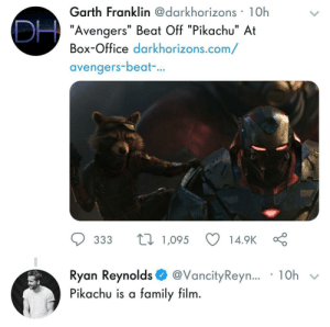 "Clap for Deadpool: Garth Franklin@darkhorizons 1Oh  ""Avengers"" Beat Off ""Pikachu"" At  Box-Office darkhorizons.com/  avengers-beat  ..  ס 333 t 1,095 14.9KÇ  Ryan Reynolds$ @vancityReyn.. . 10h  Pikachu is a family film Clap for Deadpool"