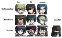 """Tumblr, Blog, and Http: Gay  Bi  Lesbian  Distinguished  Functional  Disaster  Disaster <p><a href=""""http://mukuroikusaba.tumblr.com/post/167352777503/oops-i-spilled-this-hot-tea-everywhere"""" class=""""tumblr_blog"""">mukuroikusaba</a>:</p><blockquote><p>oops! i spilled this hot tea everywhere!</p></blockquote>"""