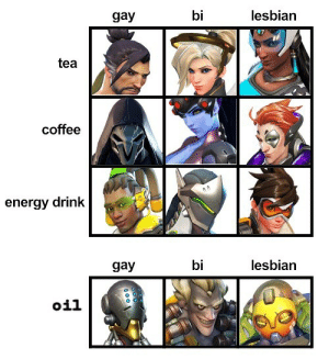 Energy, Tumblr, and Blog: gay  bi  lesbian  tea  coffee  energy drink   gay  bi  lesbian  oil vanadiuum:  Not sure if this has been done yet  Both Moira and Tracer were fighting for that tea spot