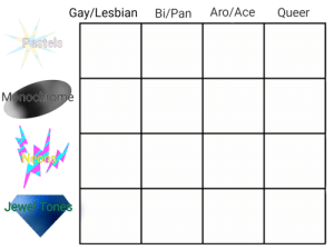 j-pom:  Inspired by @mlmguardian's color alignment chart and @accio-shenanigans' want for jewel tones to be added :)  ((Tag yourself I'm pastel aro)): Gay/Lesbian Bi/Pan Aro/Ace Queer  Pastels  Monochro  Jewel  on j-pom:  Inspired by @mlmguardian's color alignment chart and @accio-shenanigans' want for jewel tones to be added :)  ((Tag yourself I'm pastel aro))