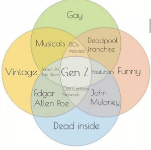 80s, Funny, and Movies: Gay  Musicals 80s Deadpocl  Deadpool  movies franchise  Panicl At  ne be Dco en Youtubers Funny  d-Carto。  Allen PoeMulaney  Dead inside  dgar Network  /John These are all mmmmeeee